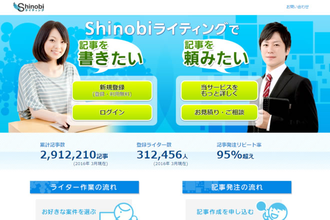 「Shinobiライティング」のサイトキャプチャー